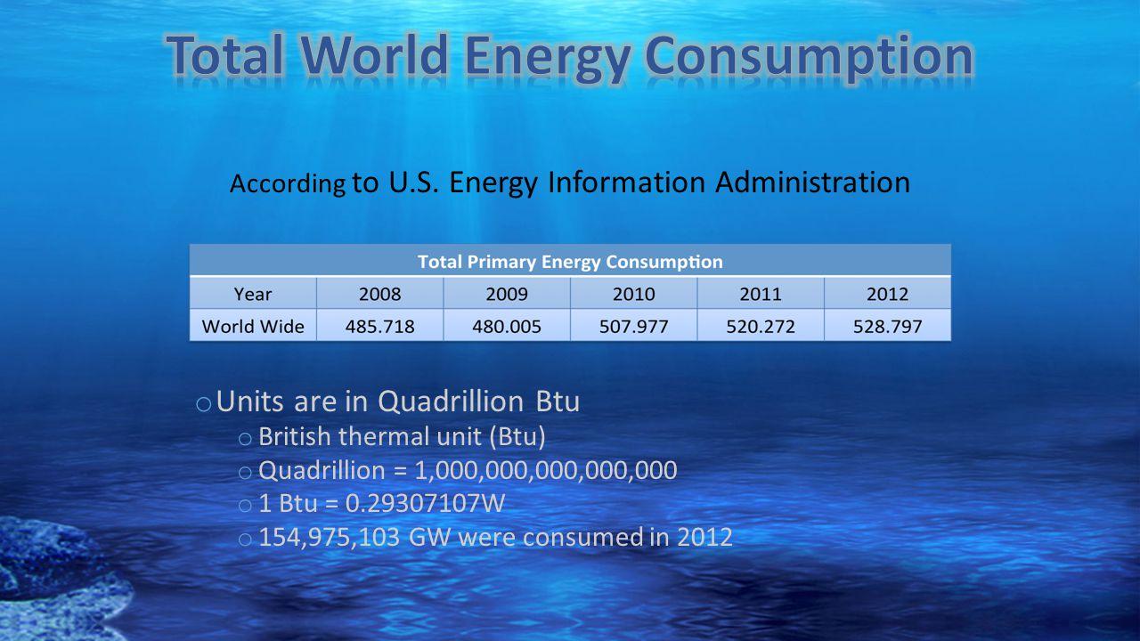 According to U.S. Energy Information Administration o Units are in Quadrillion Btu o British thermal unit (Btu) o Quadrillion = 1,000,000,000,000,000