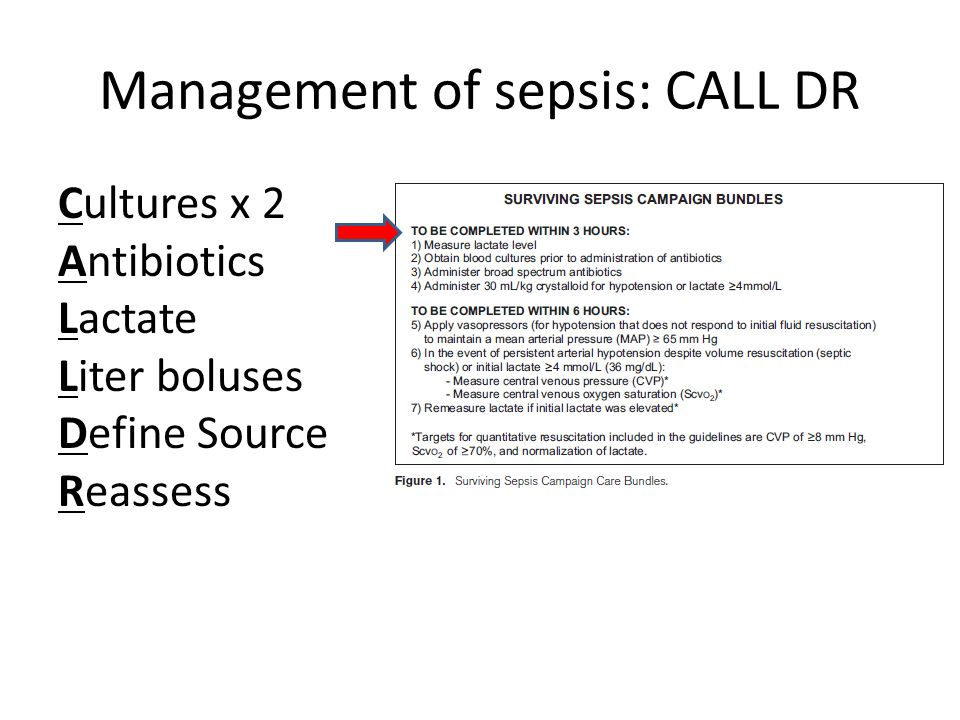 Management of sepsis: CALL DR Cultures x 2 Antibiotics Lactate Liter boluses Define Source Reassess
