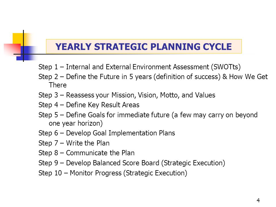 4 Step 1 – Internal and External Environment Assessment (SWOTts) Step 2 – Define the Future in 5 years (definition of success) & How We Get There Step 3 – Reassess your Mission, Vision, Motto, and Values Step 4 – Define Key Result Areas Step 5 – Define Goals for immediate future (a few may carry on beyond one year horizon) Step 6 – Develop Goal Implementation Plans Step 7 – Write the Plan Step 8 – Communicate the Plan Step 9 – Develop Balanced Score Board (Strategic Execution) Step 10 – Monitor Progress (Strategic Execution) YEARLY STRATEGIC PLANNING CYCLE