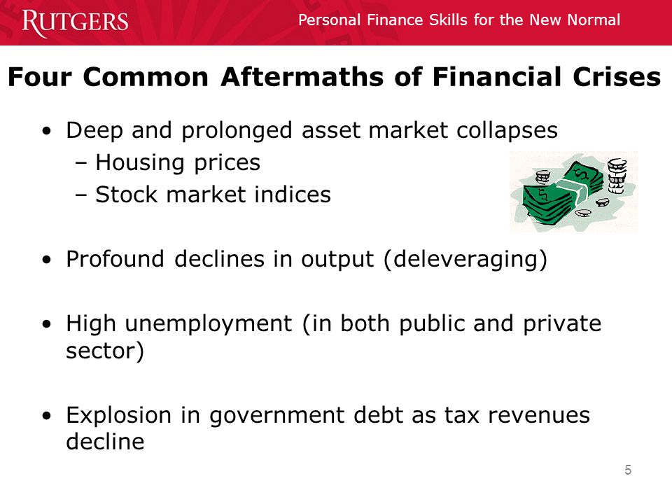 Personal Finance Skills for the New Normal 5 Four Common Aftermaths of Financial Crises Deep and prolonged asset market collapses –Housing prices –Sto