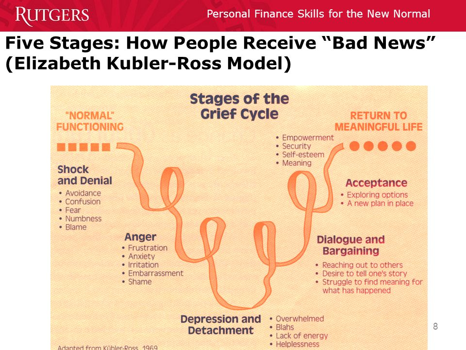 """Personal Finance Skills for the New Normal 8 Five Stages: How People Receive """"Bad News"""" (Elizabeth Kubler-Ross Model)"""