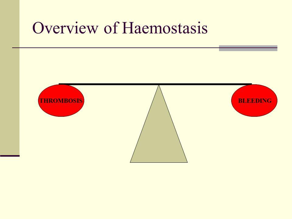 Overview of Haemostasis THROMBOSIS BLEEDING