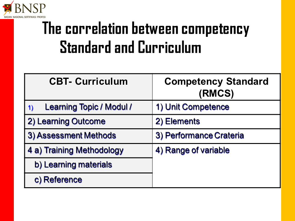 THE NEED OF OCCUPATIONAL STANDARDS FOR TVET TO ENSURE LINK AND MATCH WITH INDUSTRY NEEDS OF THE COMPETENCY.