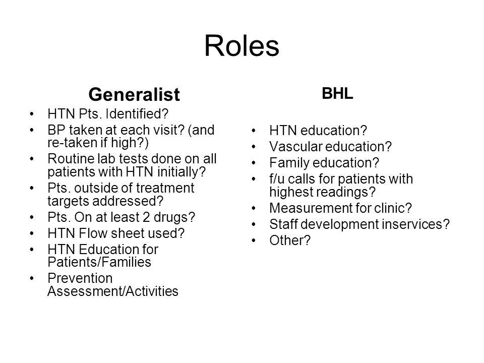 Roles Generalist HTN Pts. Identified. BP taken at each visit.