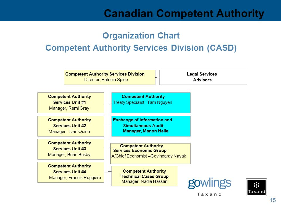 15 Canadian Competent Authority Organization Chart Competent Authority Services Division (CASD) Competent Authority Services Unit #1 Manager, Remi Gray Competent Authority Services Unit #2 Manager - Dan Quinn Competent Authority Services Unit #3 Manager, Brian Busby Competent Authority Services Unit #4 Manager, Francis Ruggiero Legal Services Advisors Competent Authority Services Economic Group A/Chief Economist –Govindaray Nayak Treaty Specialist- Tam Nguyen Competent Authority Simultaneous Audit Manager, Manon Helie Exchange of Information and Director, Patricia Spice Competent Authority Services Division Competent Authority Technical Cases Group Manager, Nadia Hassan