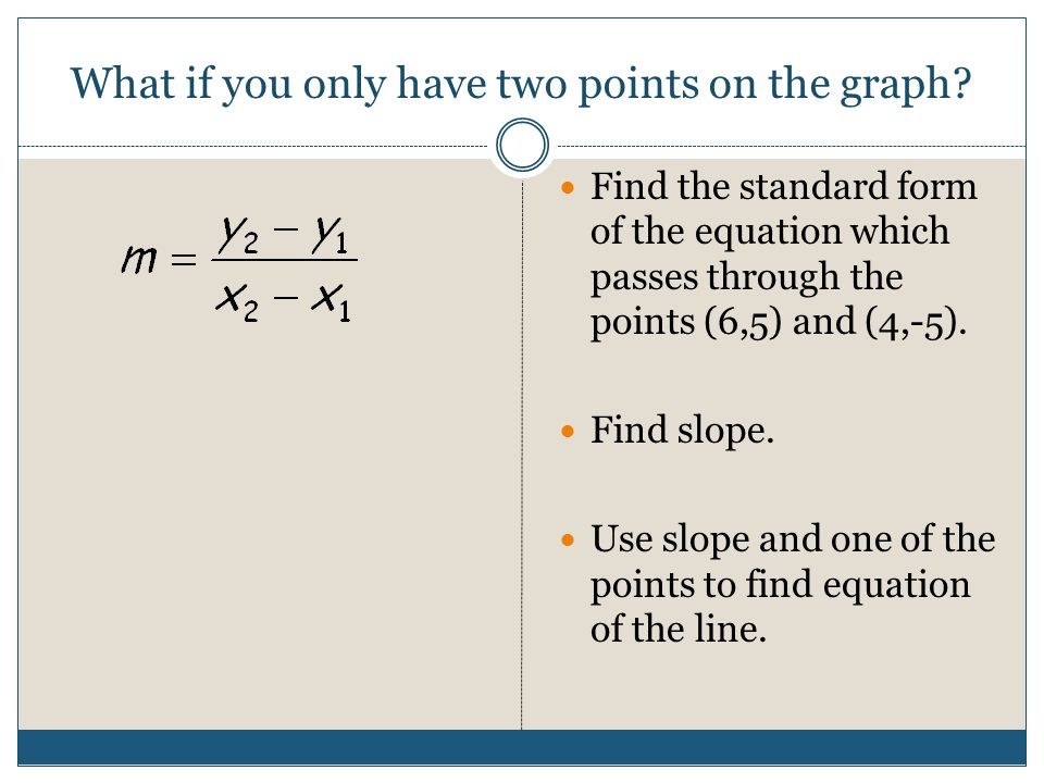 Point-Slope Form: Used to develop the linear equation if you know the slope, m, and one point on the graph, (x 1, y 1 ). Find the standard form of the