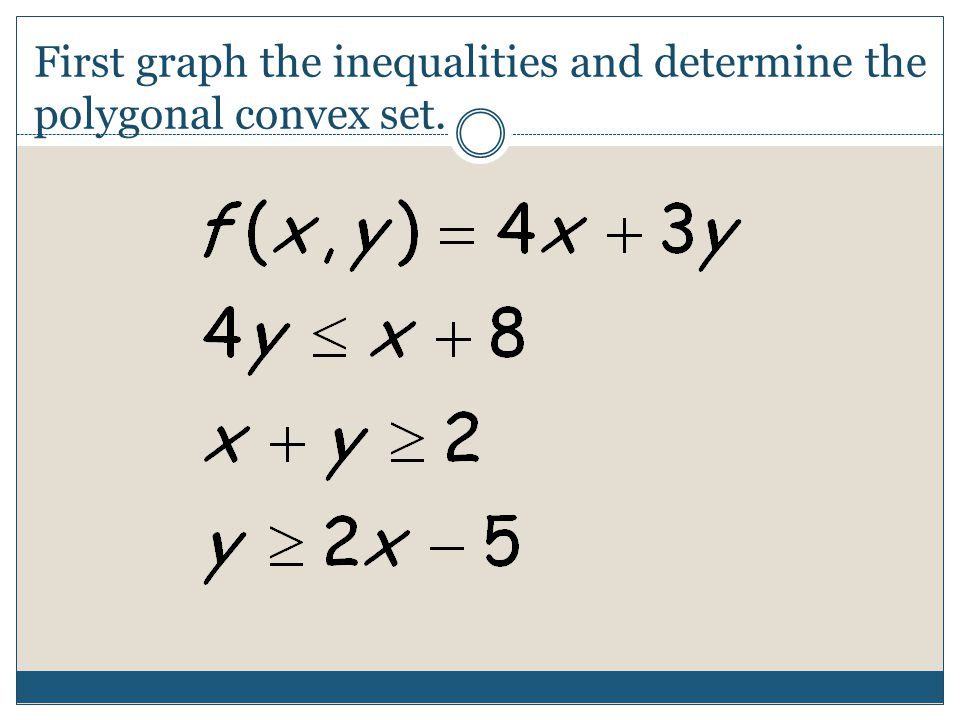 What is a polygonal convex set? A polygonal convex set is the solution for a system of inequalities. The solution is contained within the polygon form
