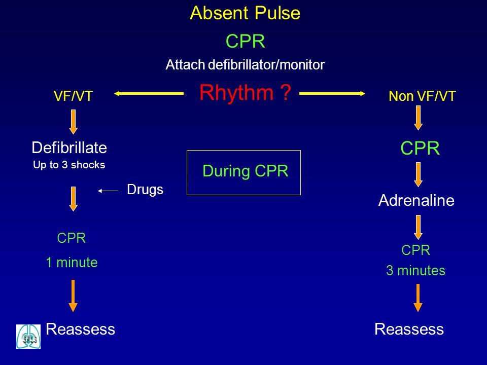 Absent Pulse CPR Attach defibrillator/monitor Rhythm ? Defibrillate Up to 3 shocks CPR 1 minute VF/VT Adrenaline Non VF/VT CPR 3 minutes CPR Drugs Dur