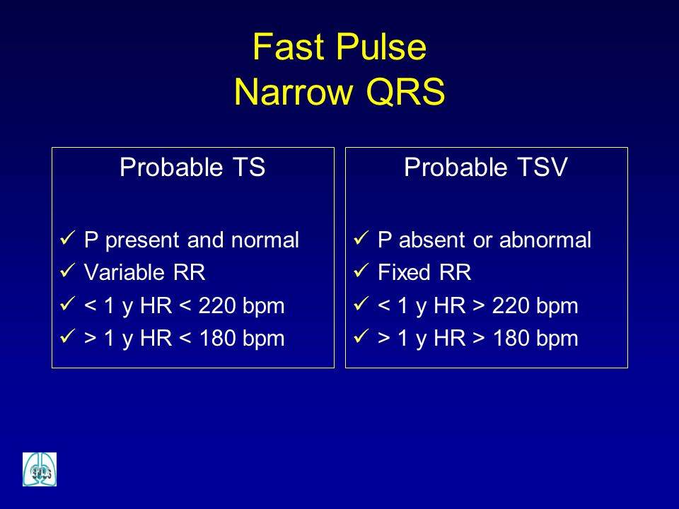 Fast Pulse Narrow QRS Probable TS P present and normal Variable RR < 1 y HR < 220 bpm > 1 y HR < 180 bpm Probable TSV P absent or abnormal Fixed RR 22