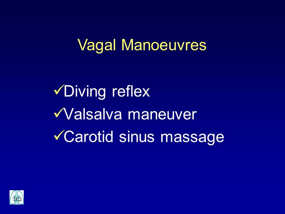 Diving reflex Valsalva maneuver Carotid sinus massage Vagal Manoeuvres