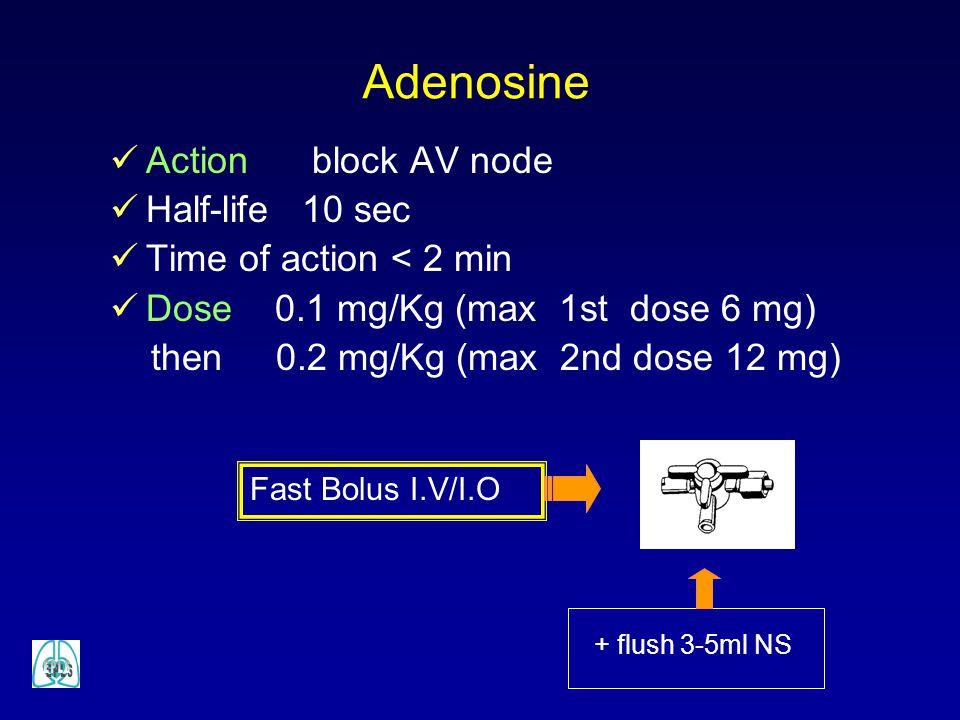Adenosine Action block AV node Half-life 10 sec Time of action < 2 min Dose 0.1 mg/Kg (max 1st dose 6 mg) then 0.2 mg/Kg (max 2nd dose 12 mg) Fast Bol