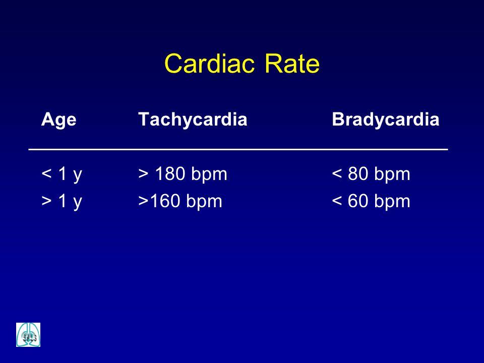 Cardiac Rate AgeTachycardia Bradycardia 180 bpm < 80 bpm > 1 y>160 bpm< 60 bpm