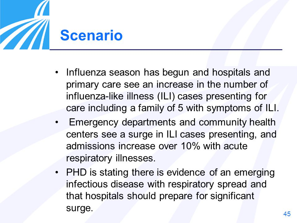 45 Influenza season has begun and hospitals and primary care see an increase in the number of influenza-like illness (ILI) cases presenting for care i