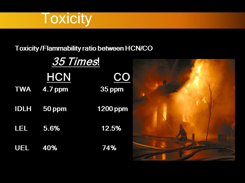 Toxicity Toxicity /Flammability ratio between HCN/CO 35 Times.