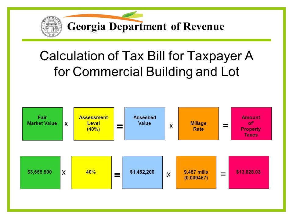 Georgia Department of Revenue Calculation of Tax Bill for Taxpayer A for Commercial Building and Lot Assessment Level (40%) Assessed Value Fair Market