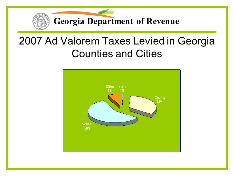 Georgia Department of Revenue 2007 Ad Valorem Taxes Levied in Georgia Counties and Cities