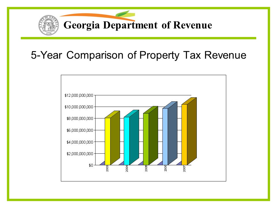 Georgia Department of Revenue 5-Year Comparison of Property Tax Revenue