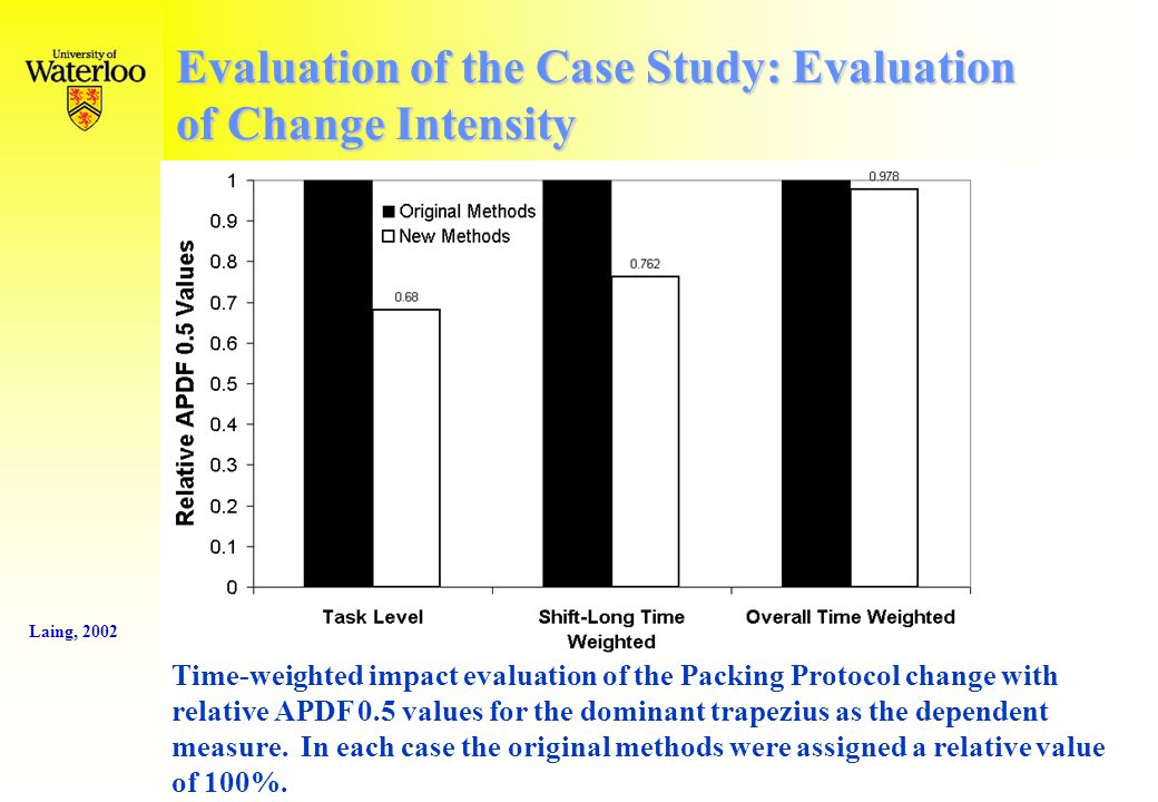 Evaluation of the Case Study Mechanical exposure had been lowered when evaluated at a change specific level.