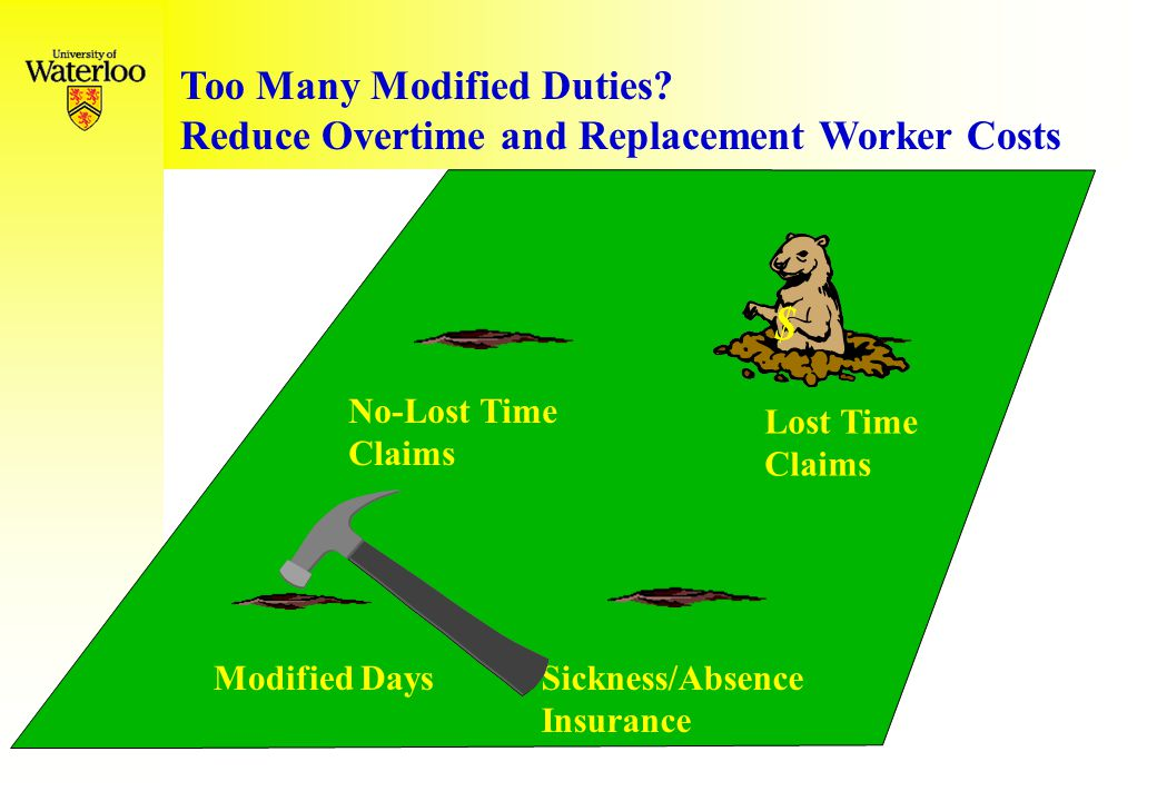 $ Lost Time Claims Modified DaysSickness/Absence Insurance $ No-Lost Time Claims No-Lost Time Injuries Too High.