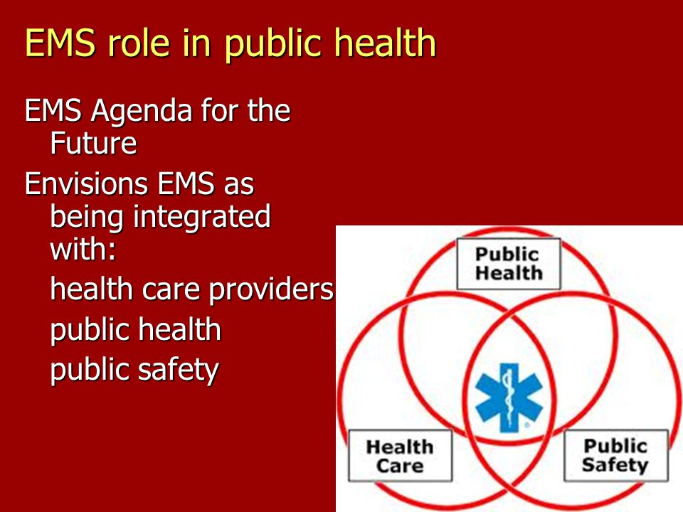 EMS role in public health EMS Agenda for the Future Envisions EMS as being integrated with: health care providers public health public safety