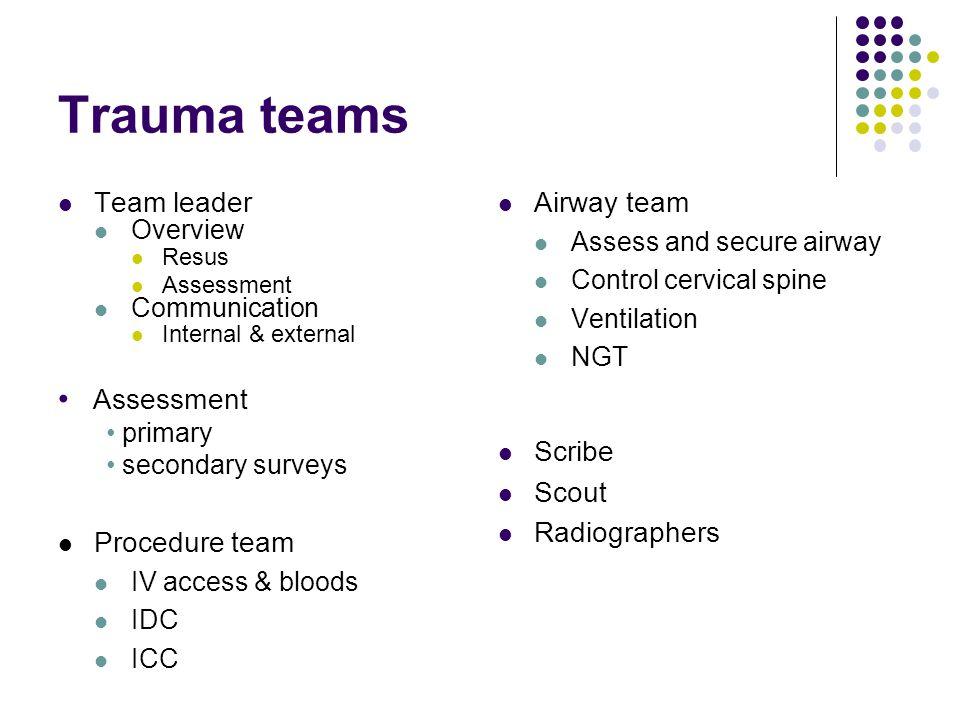 Trauma reception Prior warning Preparation Staff Area Paramedical services