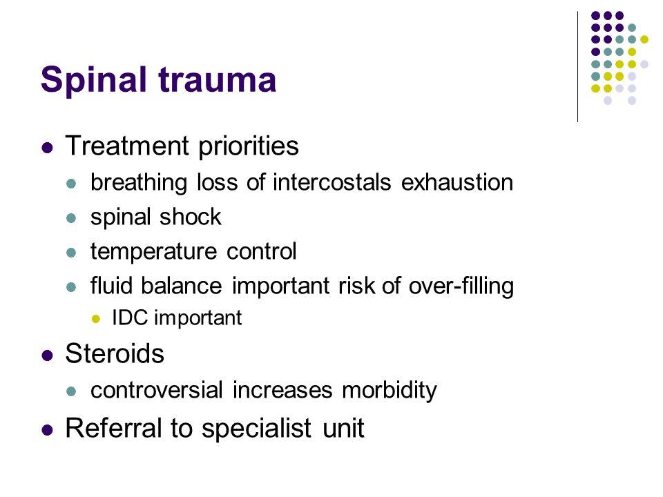 Hypotensive trauma Trauma series X-rays.