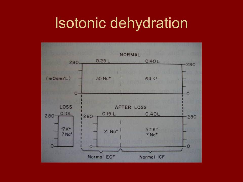 Isotonic dehydration