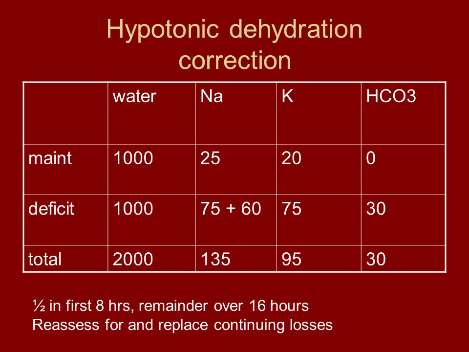 Hypotonic dehydration correction waterNaKHCO3 maint100025200 deficit100075 + 607530 total20001359530 ½ in first 8 hrs, remainder over 16 hours Reasses