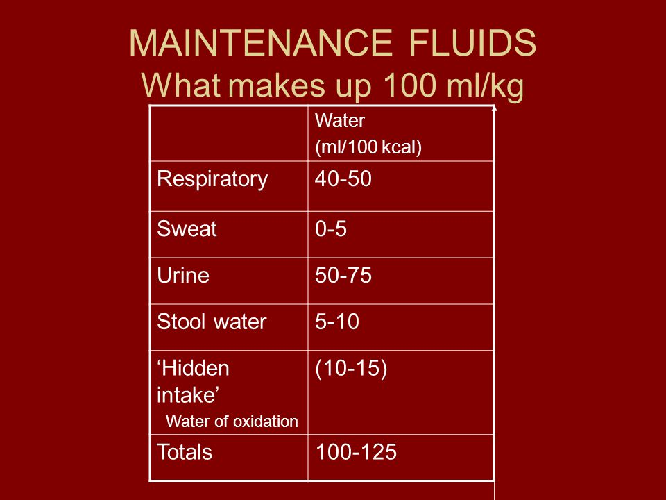 MAINTENANCE FLUIDS What makes up 100 ml/kg Water (ml/100 kcal) Respiratory40-50 Sweat0-5 Urine50-75 Stool water5-10 'Hidden intake' Water of oxidation