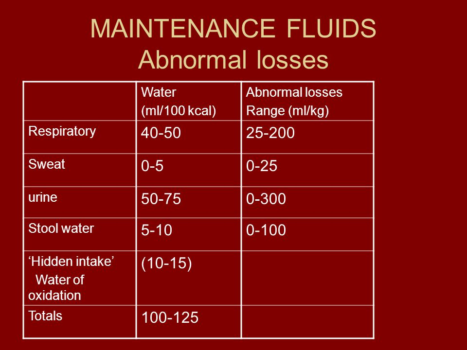 MAINTENANCE FLUIDS Abnormal losses Water (ml/100 kcal) Abnormal losses Range (ml/kg) Respiratory 40-5025-200 Sweat 0-50-25 urine 50-750-300 Stool water 5-100-100 'Hidden intake' Water of oxidation (10-15) Totals 100-125