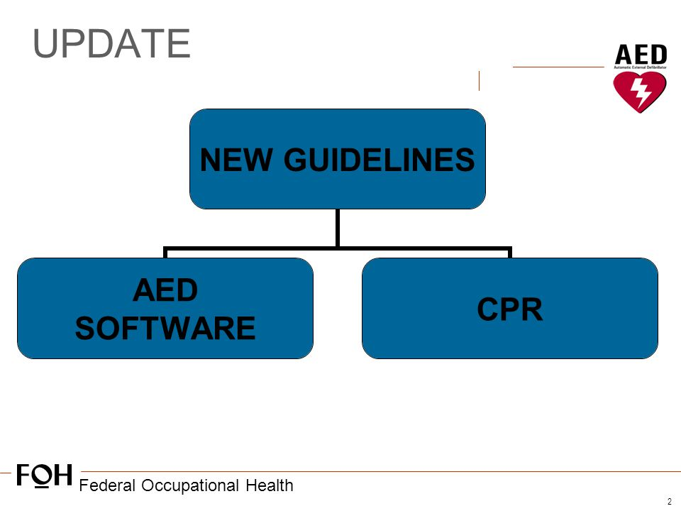 Federal Occupational Health 2 UPDATE