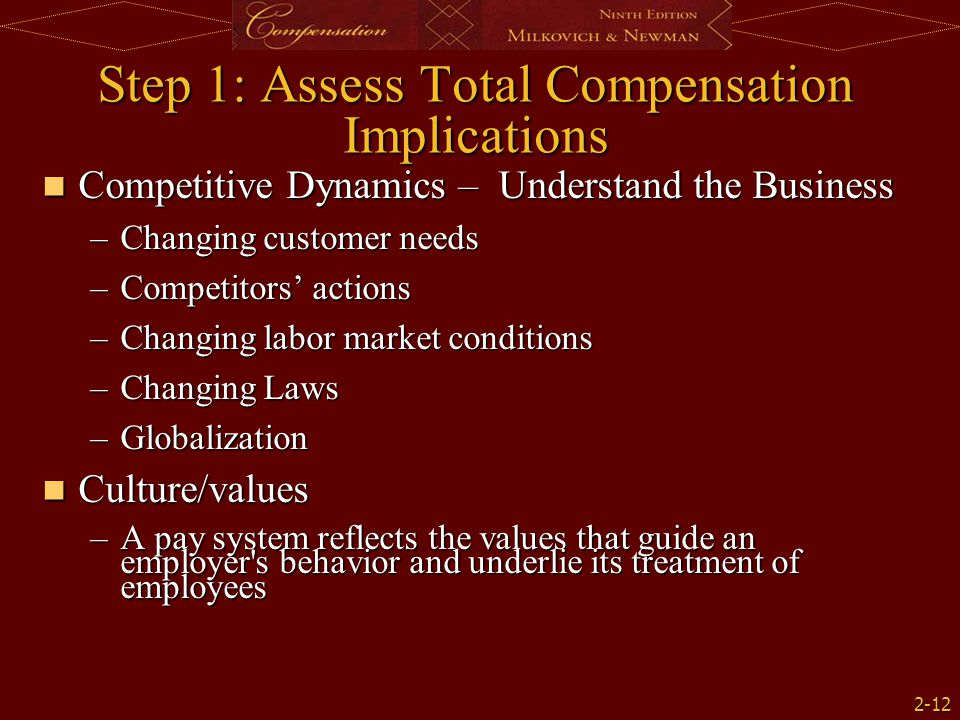 2-12 Step 1: Assess Total Compensation Implications Competitive Dynamics – Understand the Business Competitive Dynamics – Understand the Business –Changing customer needs –Competitors' actions –Changing labor market conditions –Changing Laws –Globalization Culture/values Culture/values –A pay system reflects the values that guide an employer s behavior and underlie its treatment of employees