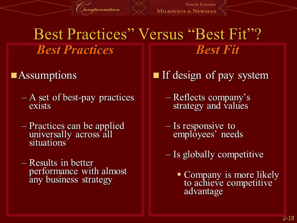 """2-19 Best Practices"""" Versus """"Best Fit""""? Best Fit If design of pay system If design of pay system –Reflects company's strategy and values –Is responsiv"""