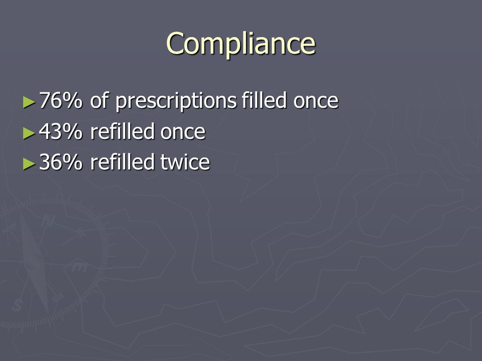 Compliance ► 76% of prescriptions filled once ► 43% refilled once ► 36% refilled twice