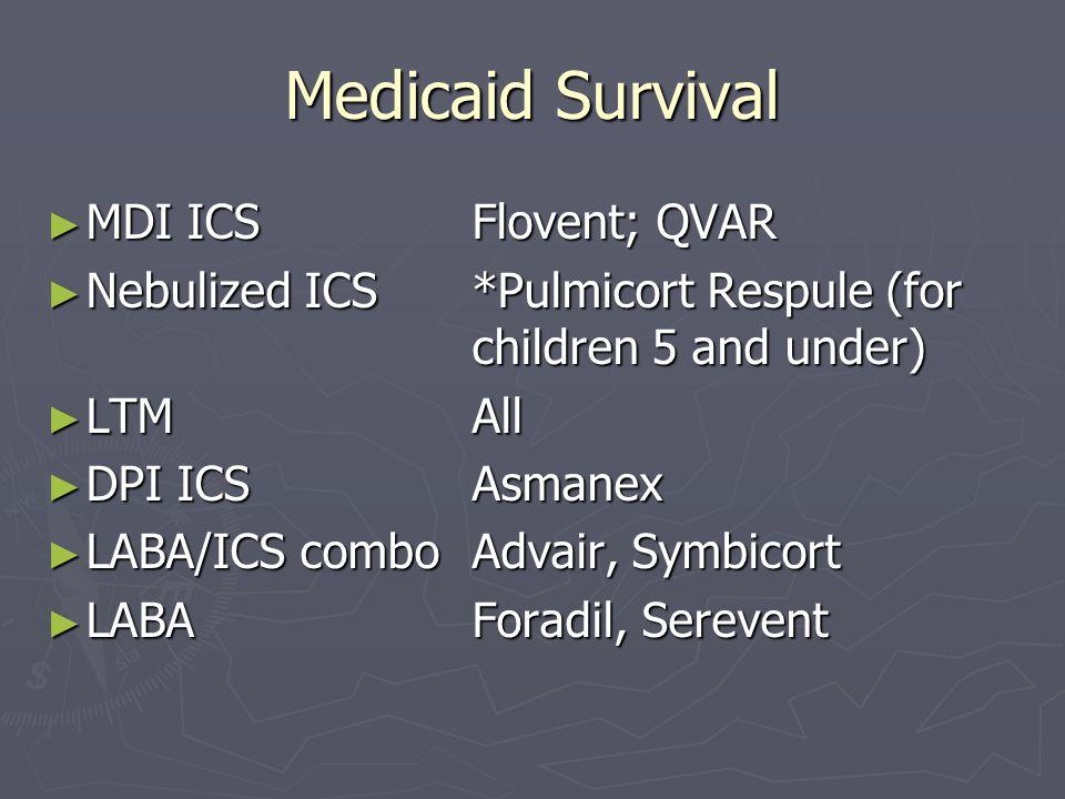 Medicaid Survival ► MDI ICSFlovent; QVAR ► Nebulized ICS*Pulmicort Respule (for children 5 and under) ► LTMAll ► DPI ICSAsmanex ► LABA/ICS comboAdvair