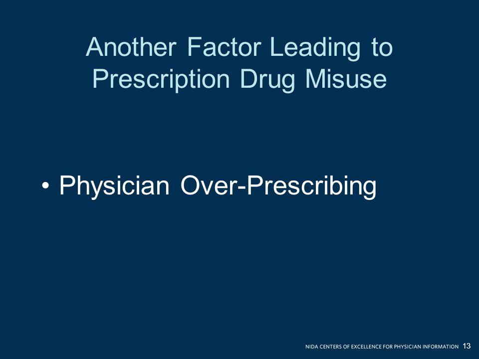 Another Factor Leading to Prescription Drug Misuse Physician Over-Prescribing 13