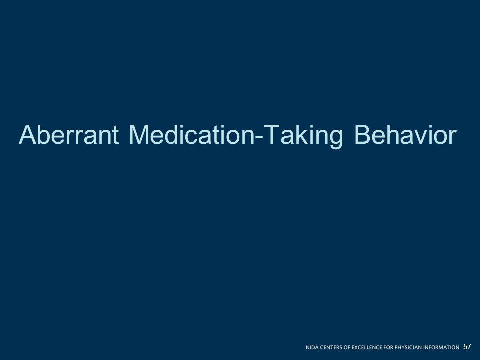 Aberrant Medication-Taking Behavior 57