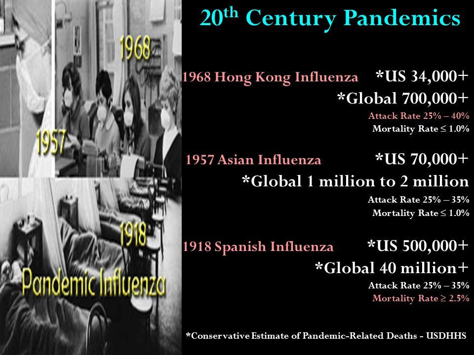 Bridge to the 21 st Century Pandemic Bridge to the 21 st Century Pandemics: Not If, but How Many and How Bad.