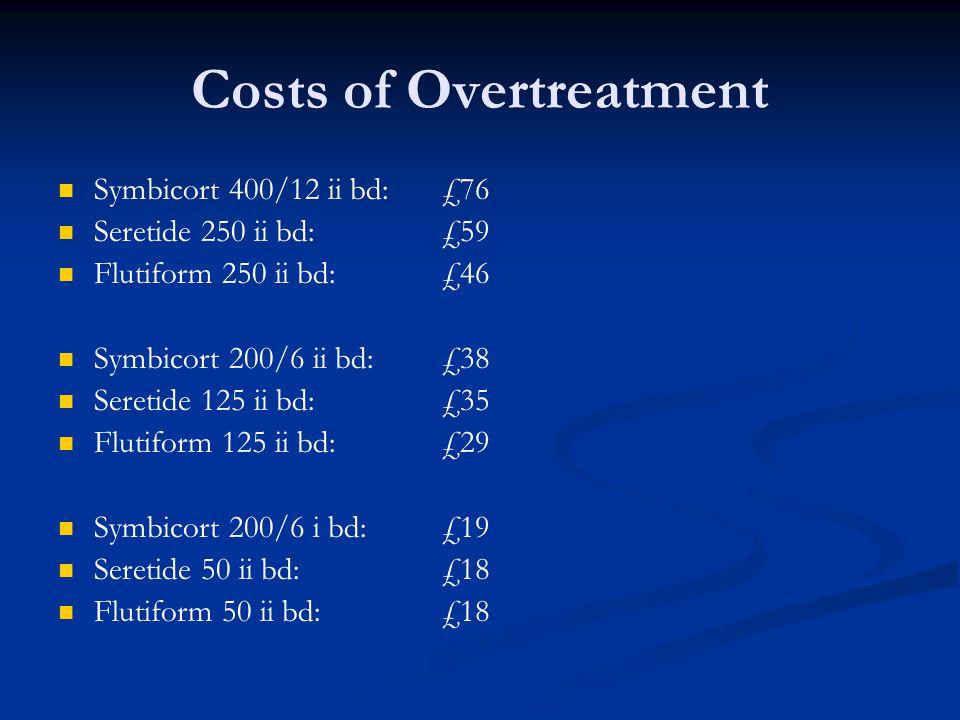 Costs of Overtreatment Symbicort 400/12 ii bd:£76 Seretide 250 ii bd:£59 Flutiform 250 ii bd:£46 Symbicort 200/6 ii bd:£38 Seretide 125 ii bd:£35 Flutiform 125 ii bd:£29 Symbicort 200/6 i bd:£19 Seretide 50 ii bd:£18 Flutiform 50 ii bd:£18