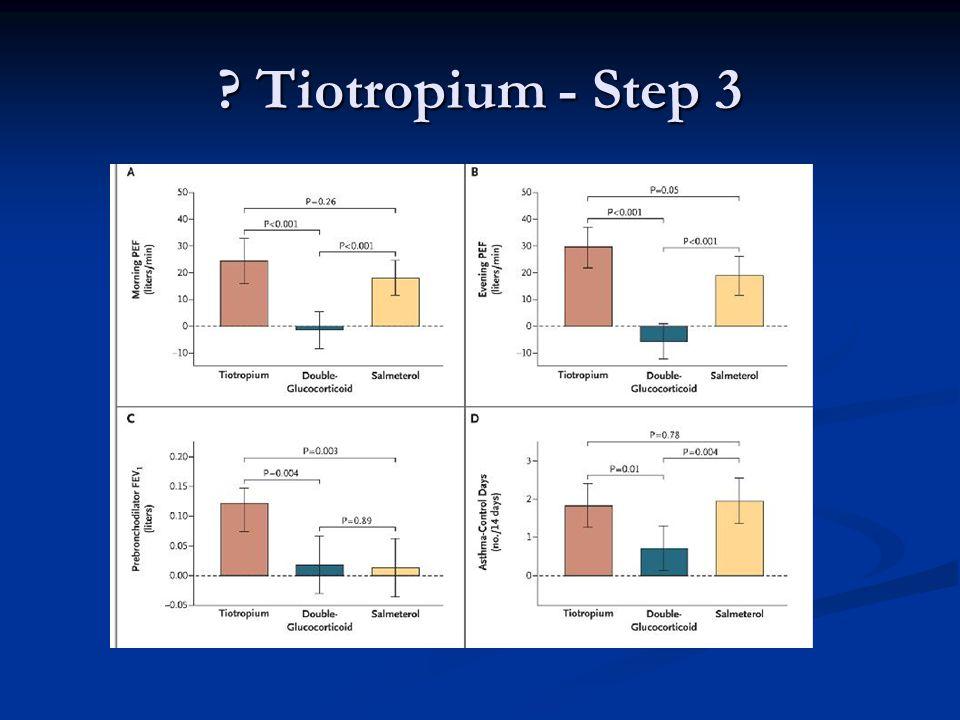Tiotropium - Step 3