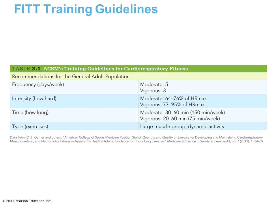 © 2013 Pearson Education, Inc. FITT Training Guidelines