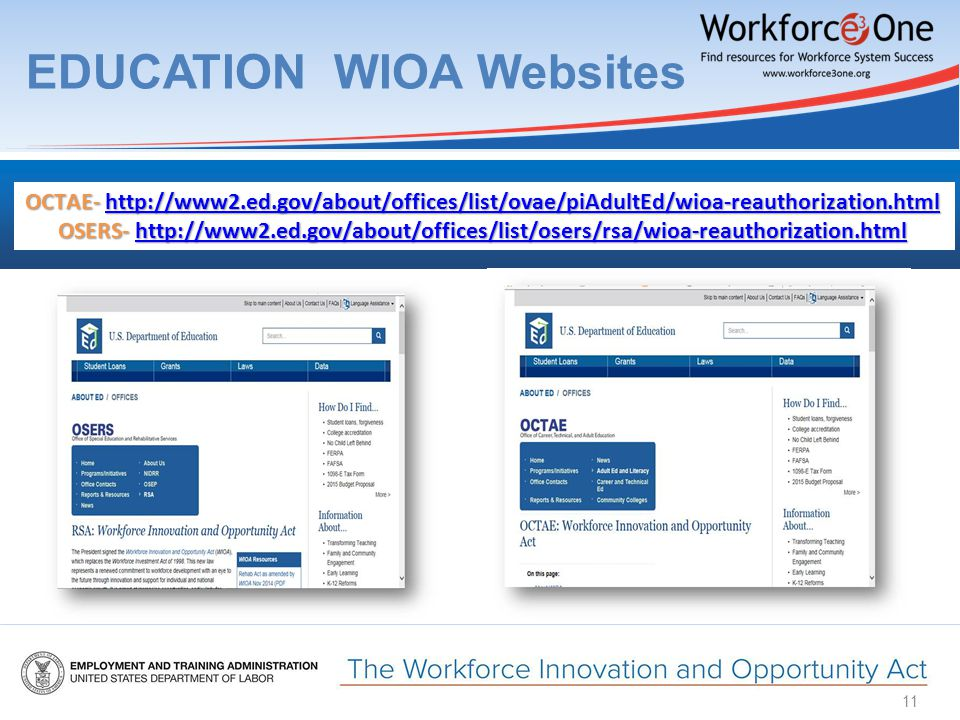 EDUCATION WIOA Websites 11 OCTAE- http://www2.ed.gov/about/offices/list/ovae/piAdultEd/wioa-reauthorization.html http://www2.ed.gov/about/offices/list/ovae/piAdultEd/wioa-reauthorization.html OSERS- http://www2.ed.gov/about/offices/list/osers/rsa/wioa-reauthorization.html http://www2.ed.gov/about/offices/list/osers/rsa/wioa-reauthorization.html