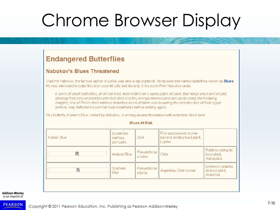 Copyright © 2011 Pearson Education, Inc. Publishing as Pearson Addison-Wesley 7-16 Chrome Browser Display