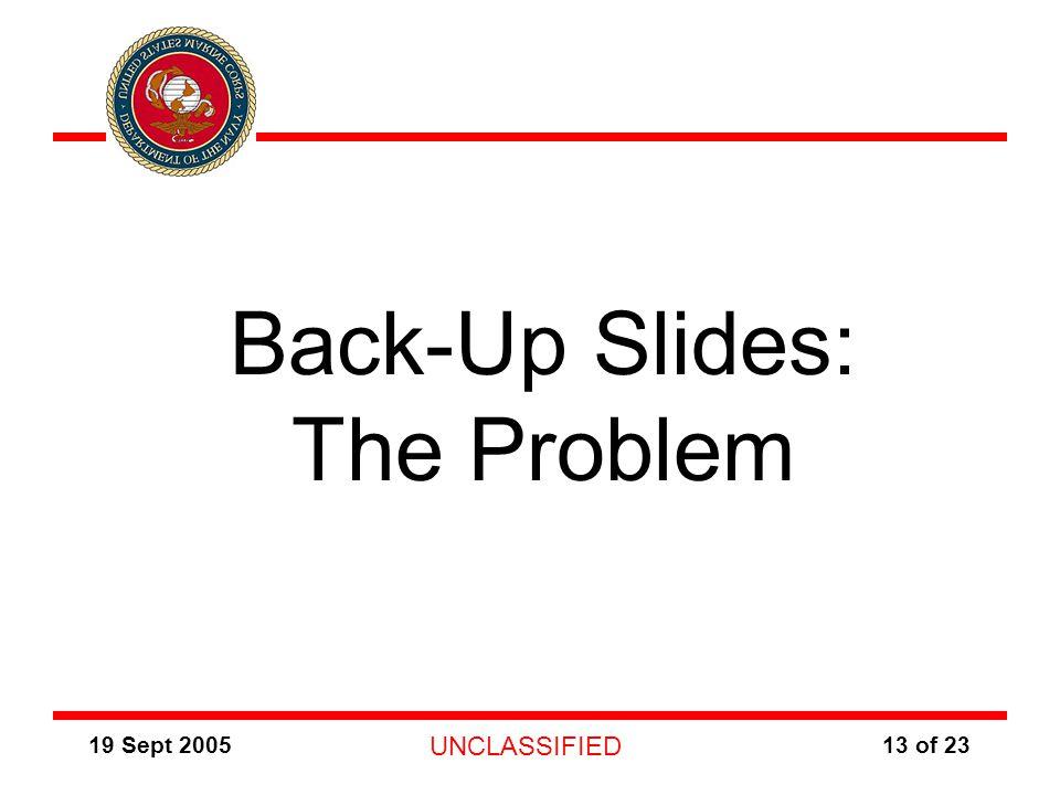 19 Sept 2005 UNCLASSIFIED 13 of 23 Back-Up Slides: The Problem