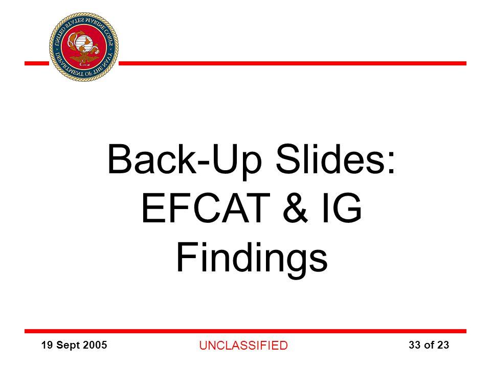 19 Sept 2005 UNCLASSIFIED 33 of 23 Back-Up Slides: EFCAT & IG Findings