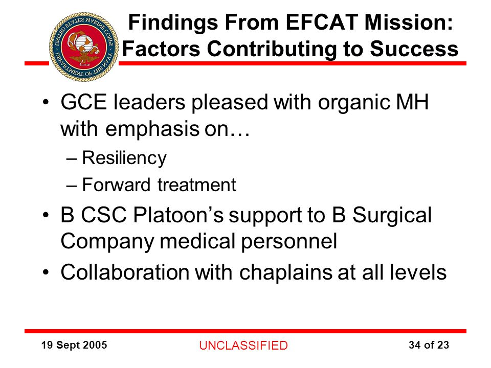 19 Sept 2005 UNCLASSIFIED 34 of 23 Findings From EFCAT Mission: Factors Contributing to Success GCE leaders pleased with organic MH with emphasis on… –Resiliency –Forward treatment B CSC Platoon's support to B Surgical Company medical personnel Collaboration with chaplains at all levels