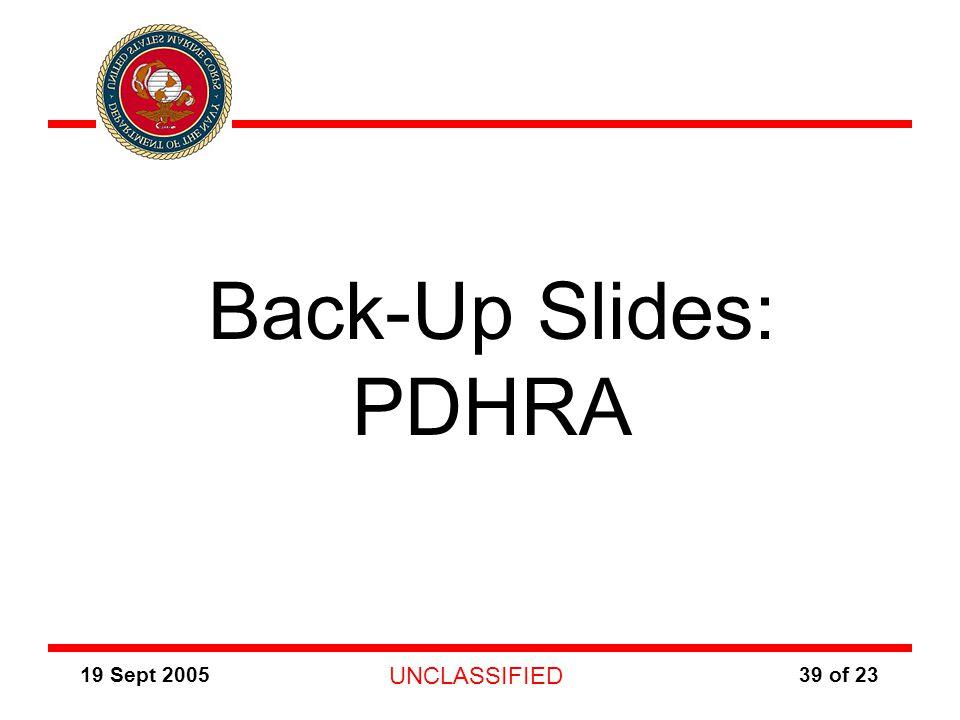 19 Sept 2005 UNCLASSIFIED 39 of 23 Back-Up Slides: PDHRA