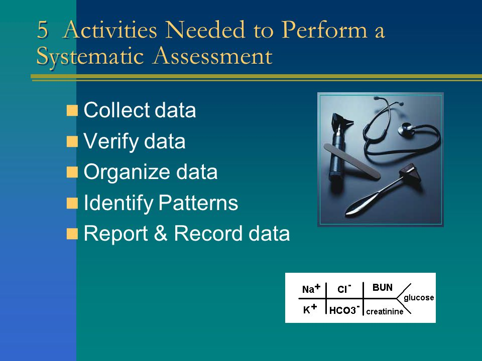 5 Activities Needed to Perform a Systematic Assessment Collect data Verify data Organize data Identify Patterns Report & Record data