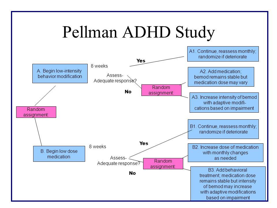Pellman ADHD Study B. Begin low dose medication 8 weeks Assess- Adequate response.