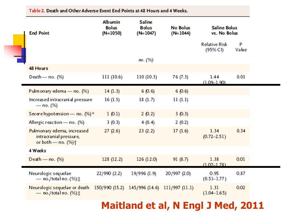 Maitland et al, N Engl J Med, 2011